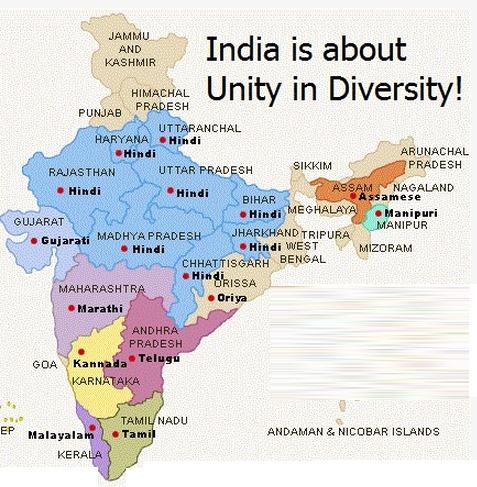india-language